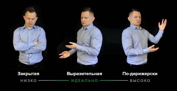 Спектр жестикуляции руками